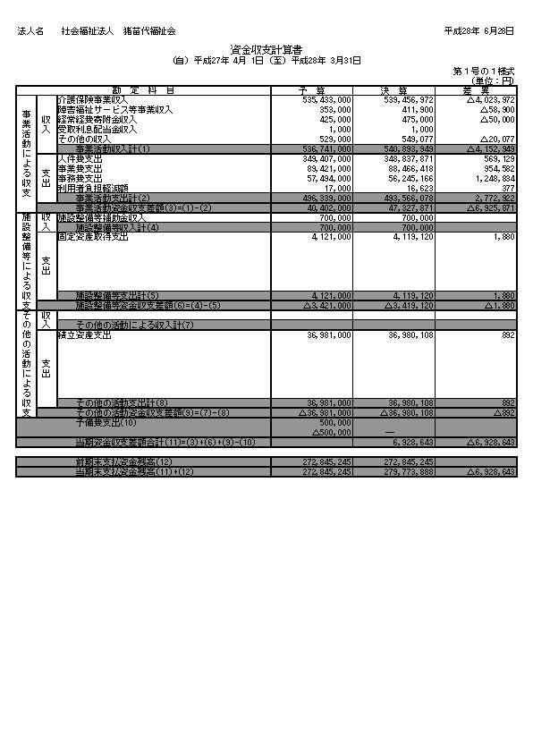 平成26年度現況報告書(資金収支計算書)