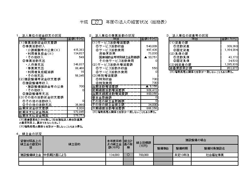 平成26年度現況報告書(総括表)