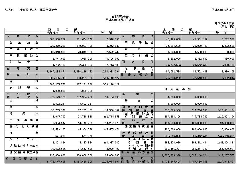 平成26年度現況報告書(貸借対照表)